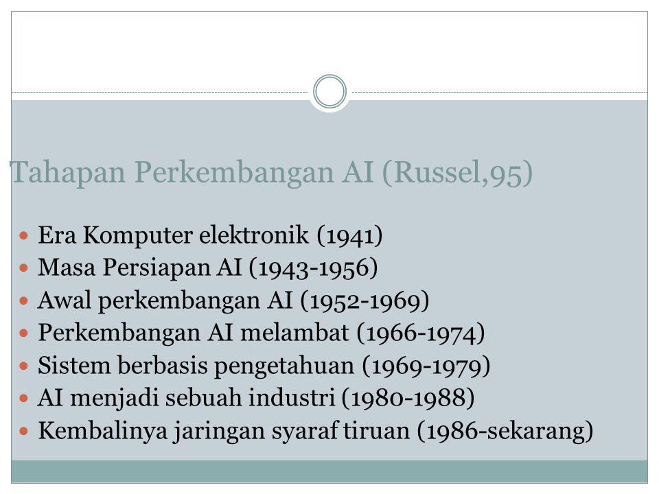 Tahapan Perkembangan AI (Russel,95)