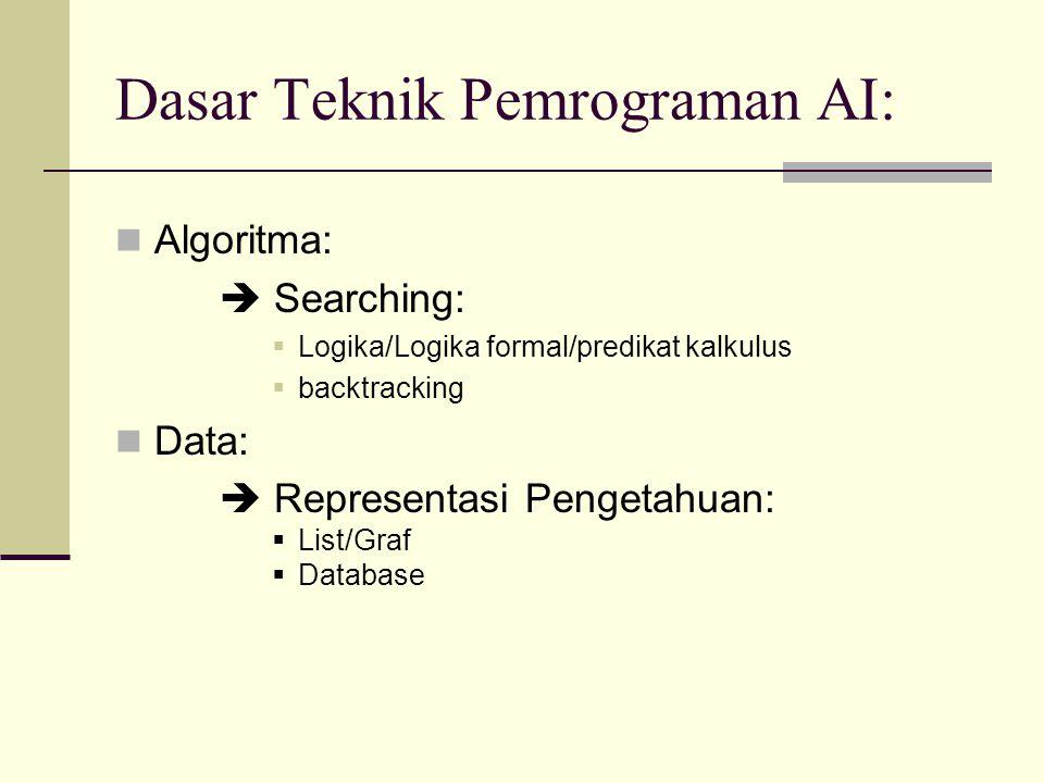 Dasar Teknik Pemrograman AI: