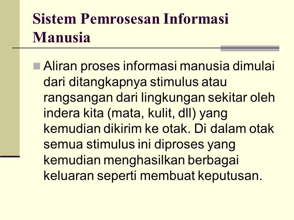 Sistem Pemrosesan Informasi Manusia