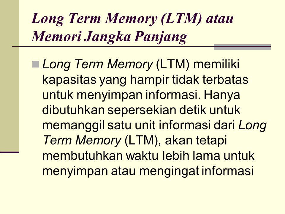Long Term Memory (LTM) atau Memori Jangka Panjang