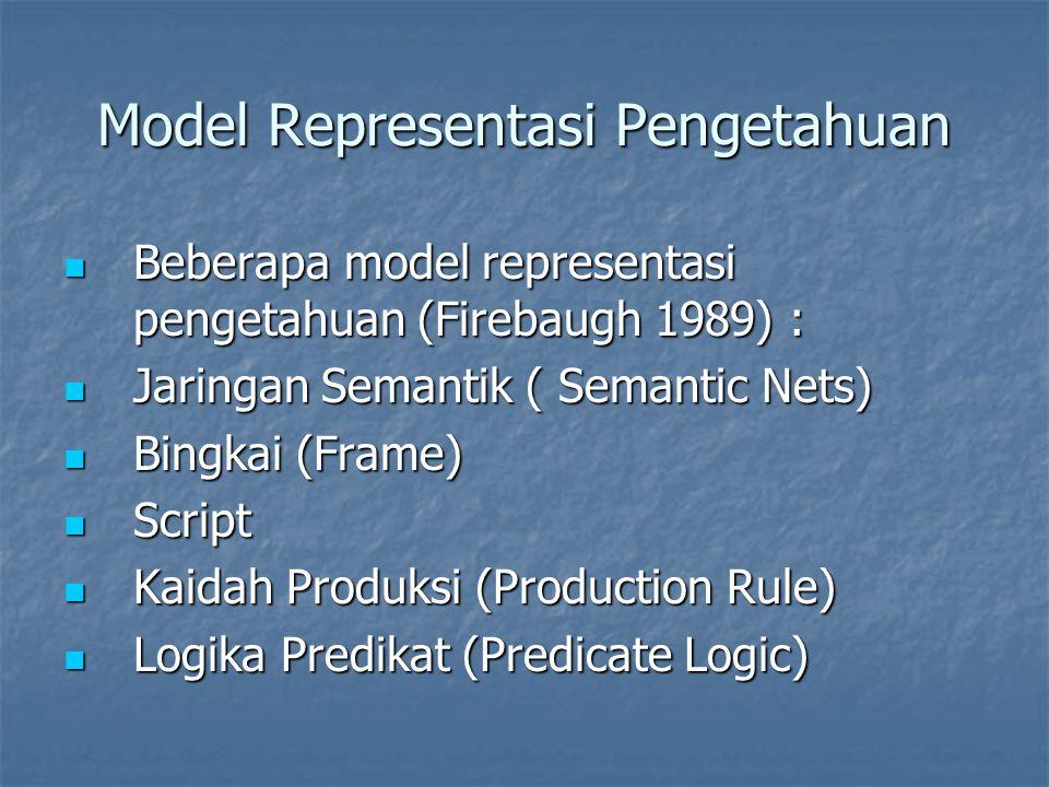 Model Representasi Pengetahuan
