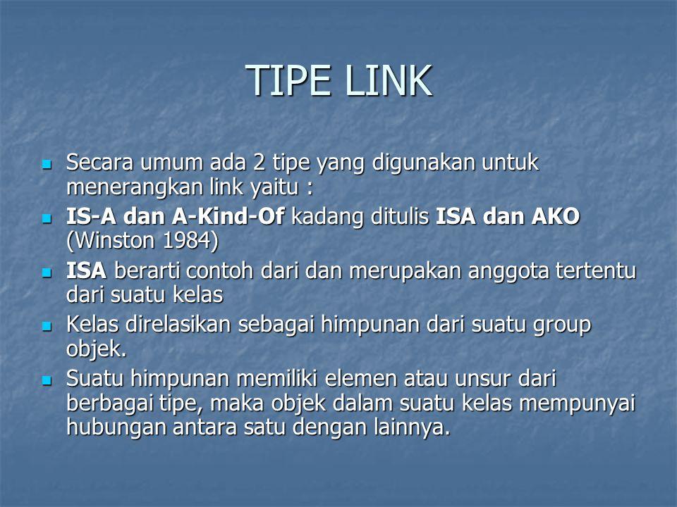 TIPE LINK Secara umum ada 2 tipe yang digunakan untuk menerangkan link yaitu : IS-A dan A-Kind-Of kadang ditulis ISA dan AKO (Winston 1984)