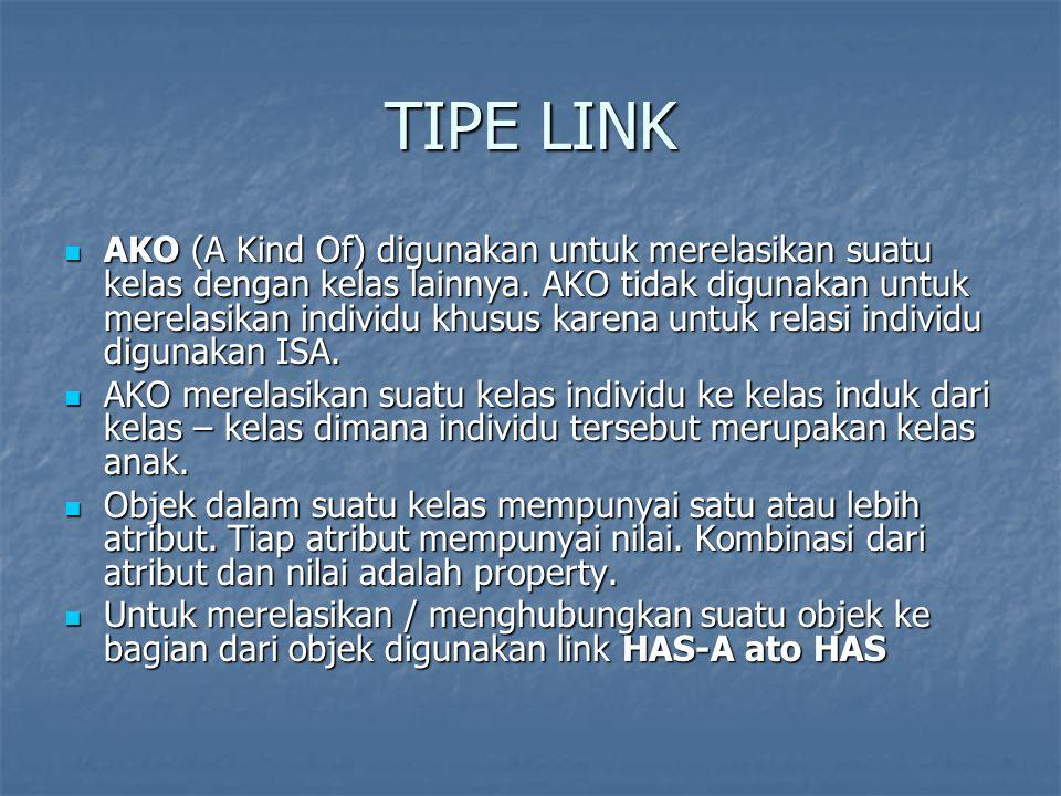 TIPE LINK
