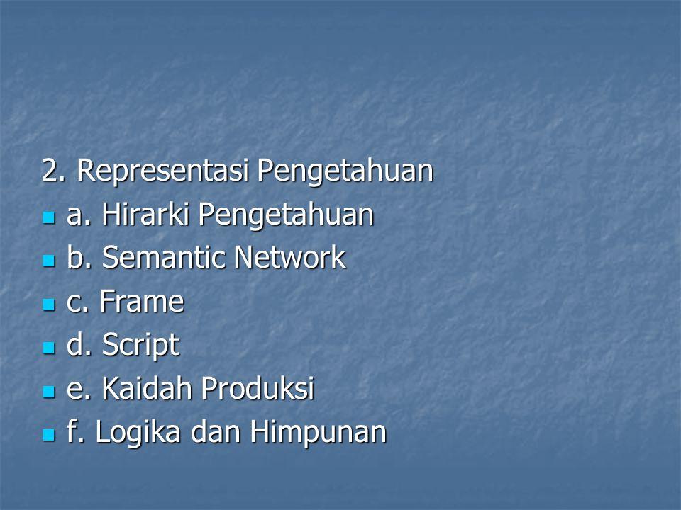2. Representasi Pengetahuan