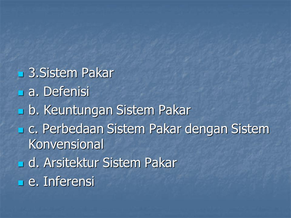 3.Sistem Pakar a. Defenisi. b. Keuntungan Sistem Pakar. c. Perbedaan Sistem Pakar dengan Sistem Konvensional.