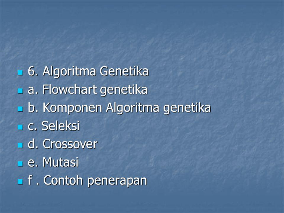 6. Algoritma Genetika a. Flowchart genetika. b. Komponen Algoritma genetika. c. Seleksi. d. Crossover.