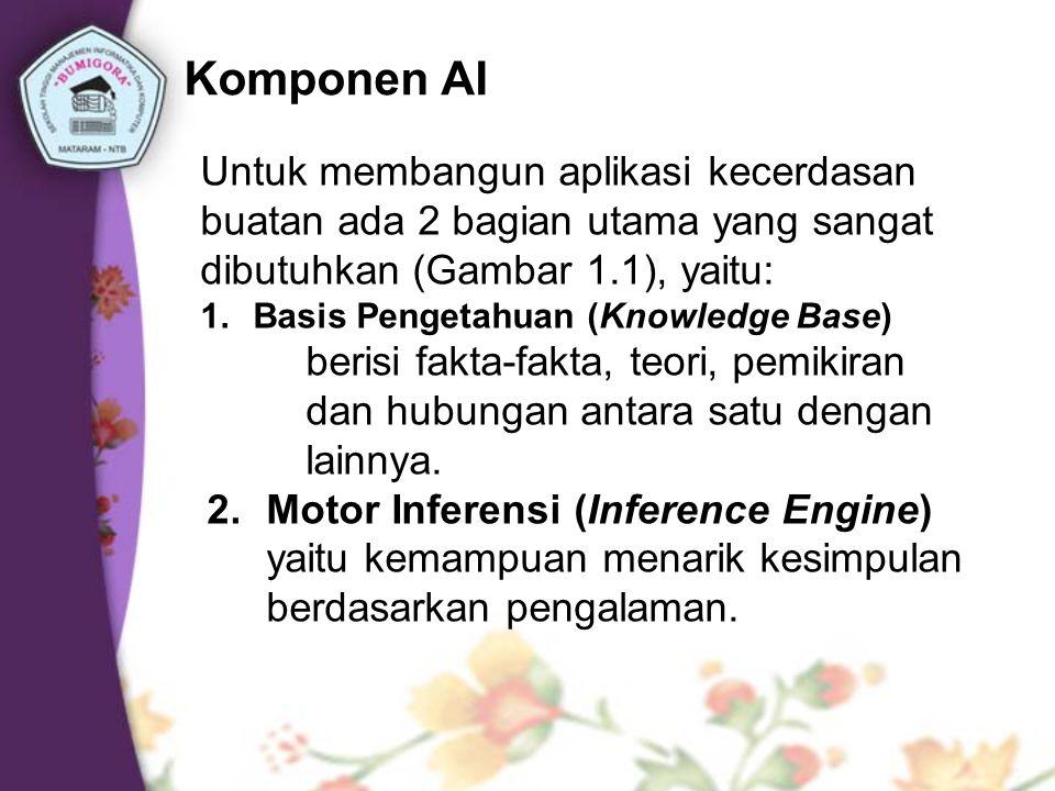 Komponen AI Untuk membangun aplikasi kecerdasan buatan ada 2 bagian utama yang sangat dibutuhkan (Gambar 1.1), yaitu: