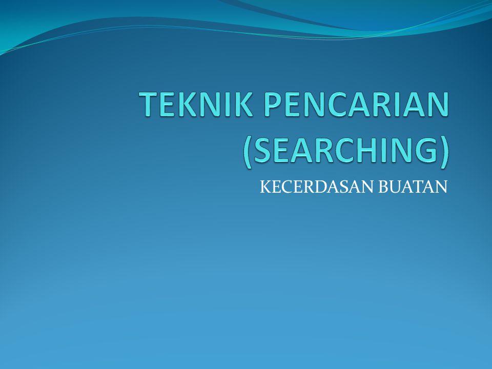 TEKNIK PENCARIAN (SEARCHING)