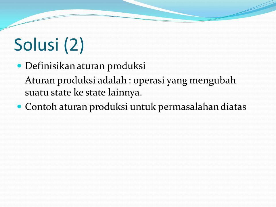 Solusi (2) Definisikan aturan produksi