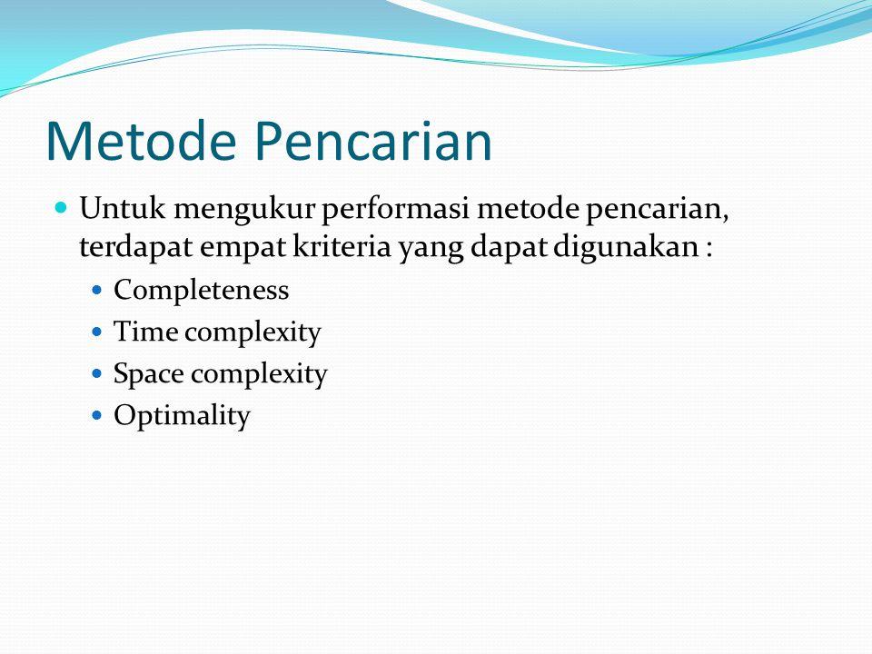 Metode Pencarian Untuk mengukur performasi metode pencarian, terdapat empat kriteria yang dapat digunakan :