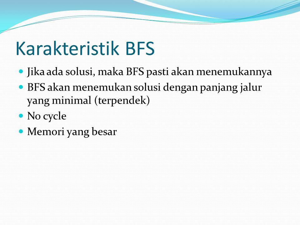 Karakteristik BFS Jika ada solusi, maka BFS pasti akan menemukannya