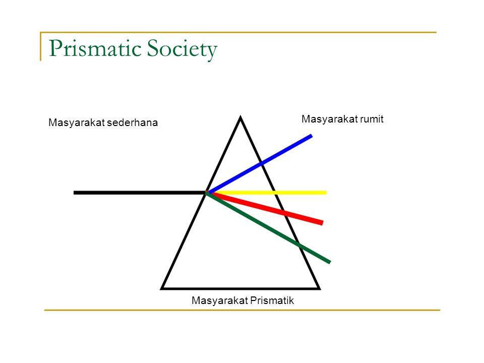 Prismatic Society Masyarakat rumit Masyarakat sederhana