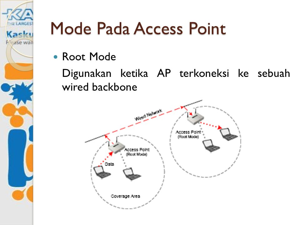 Mode Pada Access Point Root Mode