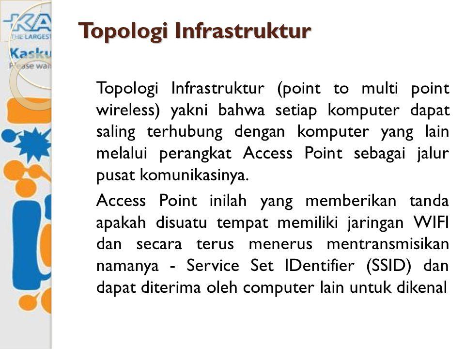 Topologi Infrastruktur