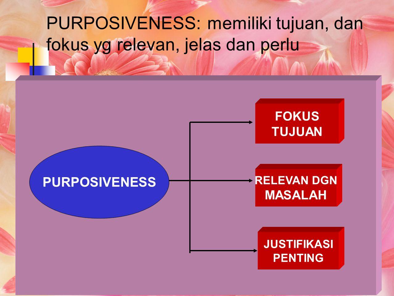 PURPOSIVENESS: memiliki tujuan, dan fokus yg relevan, jelas dan perlu