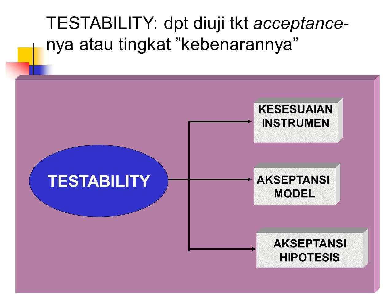 TESTABILITY: dpt diuji tkt acceptance-nya atau tingkat kebenarannya