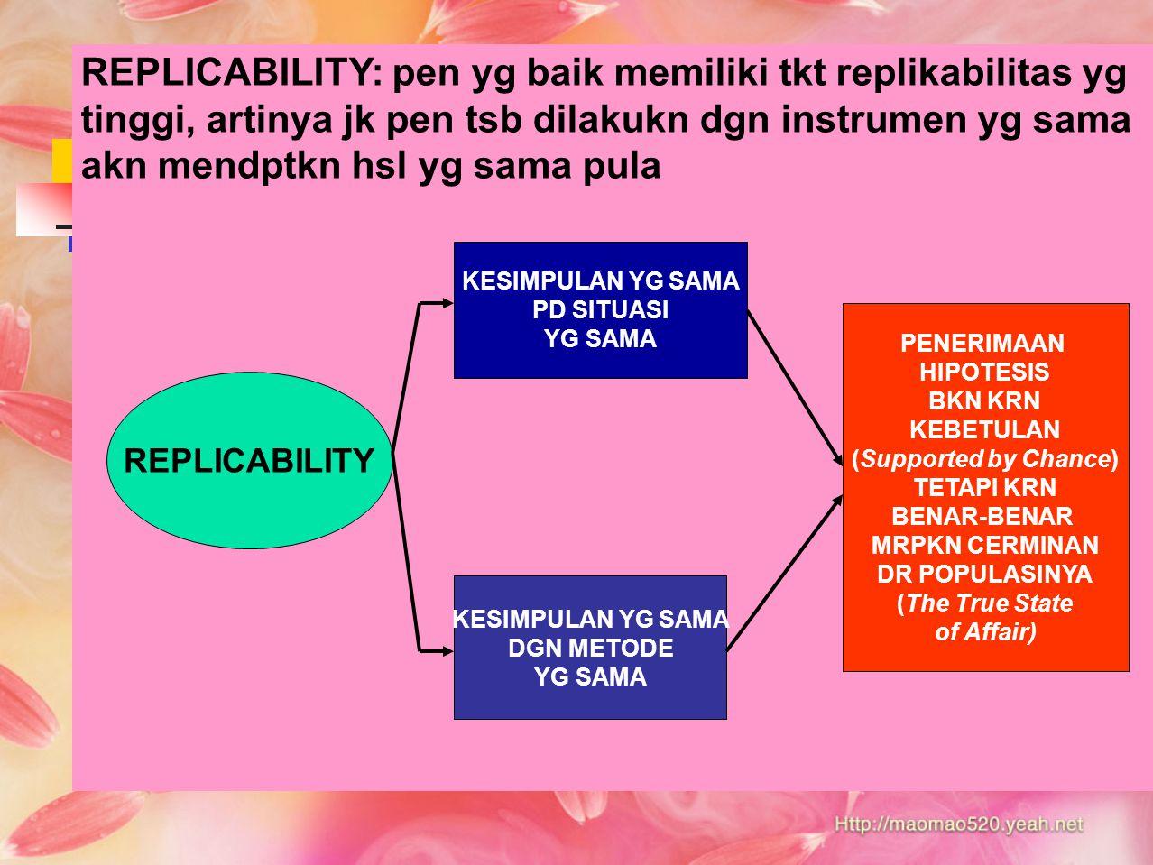 REPLICABILITY: pen yg baik memiliki tkt replikabilitas yg tinggi, artinya jk pen tsb dilakukn dgn instrumen yg sama akn mendptkn hsl yg sama pula