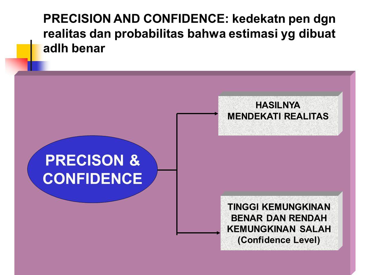 PRECISION AND CONFIDENCE: kedekatn pen dgn realitas dan probabilitas bahwa estimasi yg dibuat adlh benar
