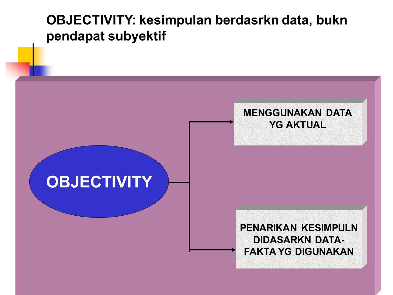 OBJECTIVITY: kesimpulan berdasrkn data, bukn pendapat subyektif