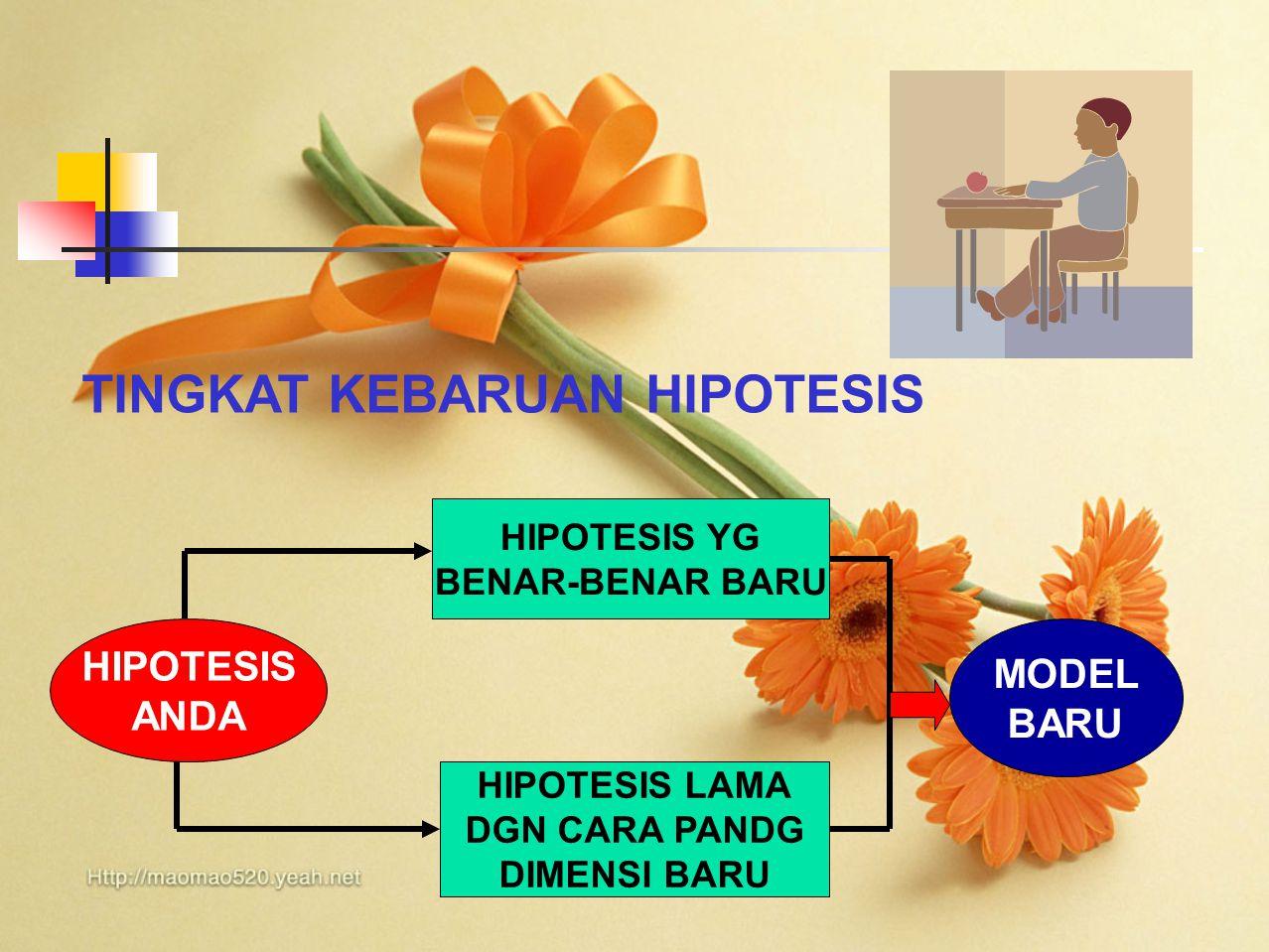 TINGKAT KEBARUAN HIPOTESIS