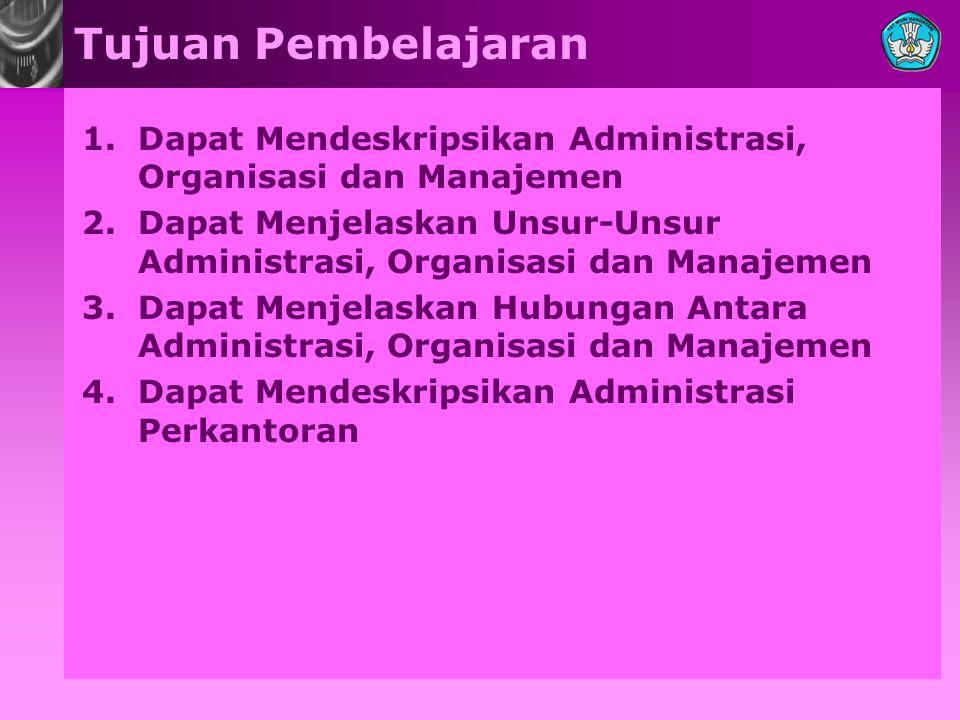 Tujuan Pembelajaran 1. Dapat Mendeskripsikan Administrasi, Organisasi dan Manajemen.