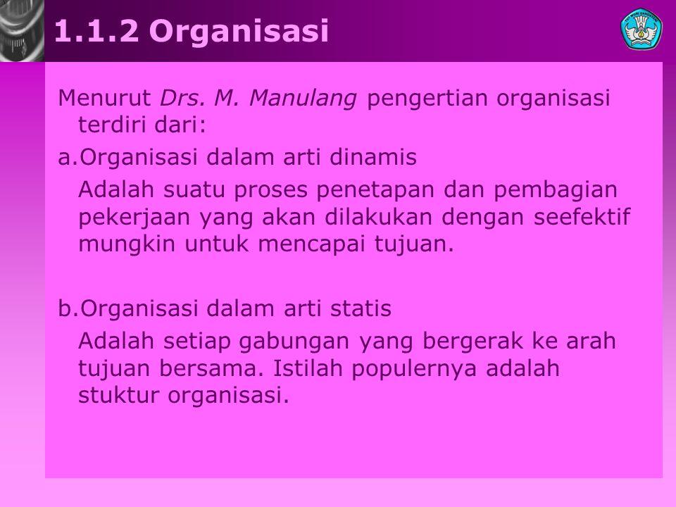 1.1.2 Organisasi Menurut Drs. M. Manulang pengertian organisasi terdiri dari: a.Organisasi dalam arti dinamis.