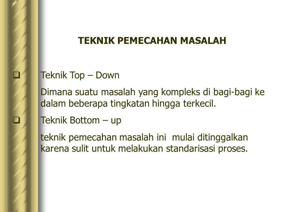 TEKNIK PEMECAHAN MASALAH