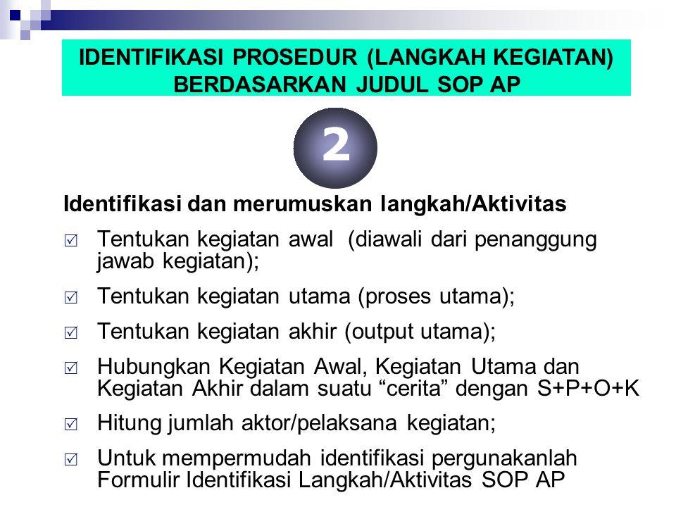 IDENTIFIKASI PROSEDUR (LANGKAH KEGIATAN) BERDASARKAN JUDUL SOP AP
