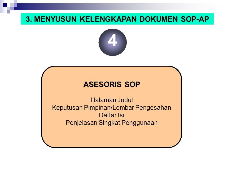 3. MENYUSUN KELENGKAPAN DOKUMEN SOP-AP