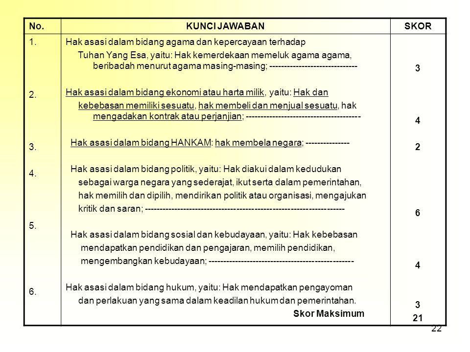 No. KUNCI JAWABAN. SKOR. 1. 2. 3. 4. 5. 6. Hak asasi dalam bidang agama dan kepercayaan terhadap.