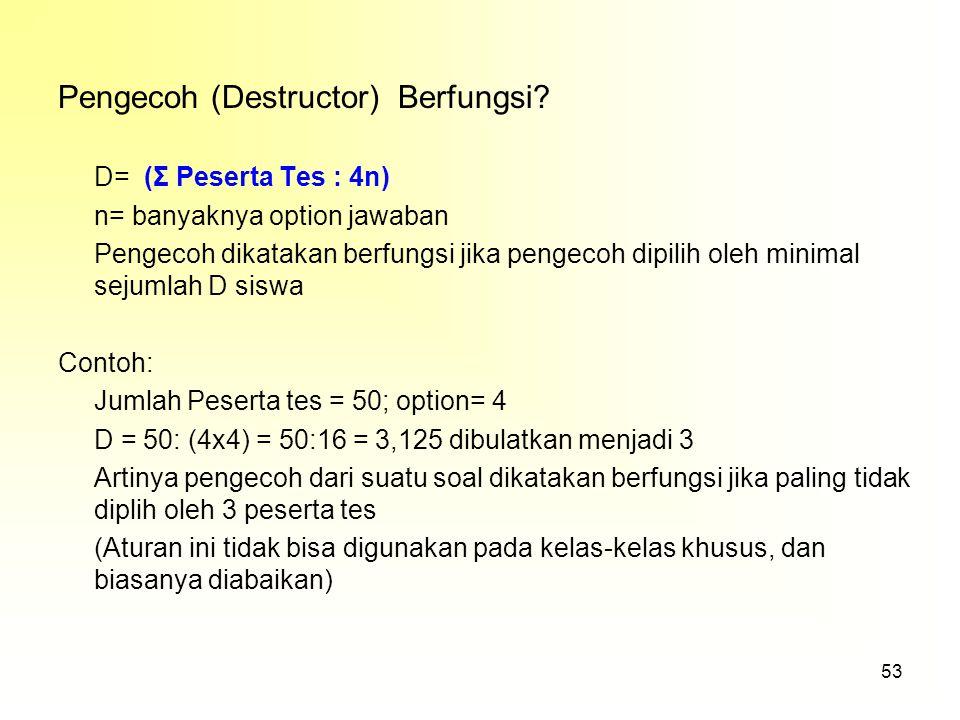 Pengecoh (Destructor) Berfungsi