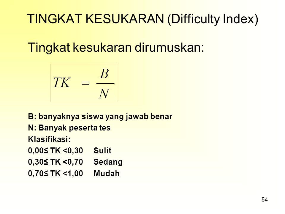 TINGKAT KESUKARAN (Difficulty Index)