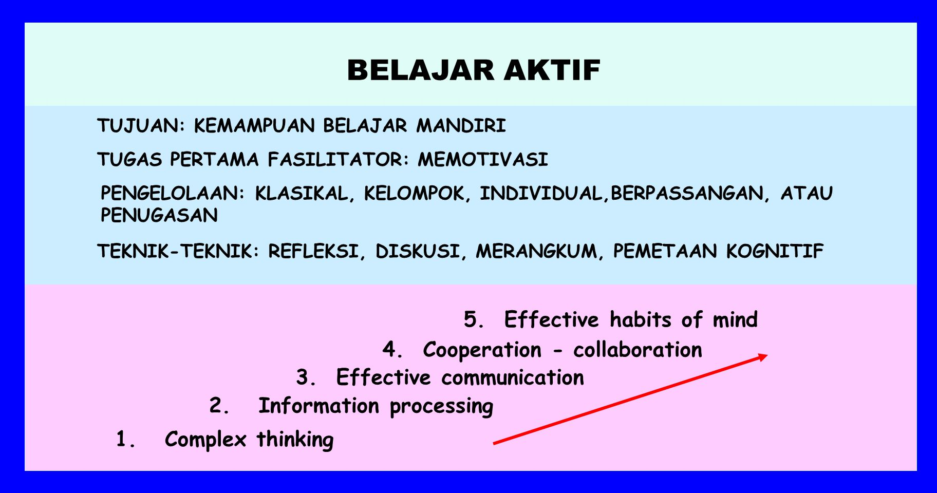 BELAJAR AKTIF 5. Effective habits of mind