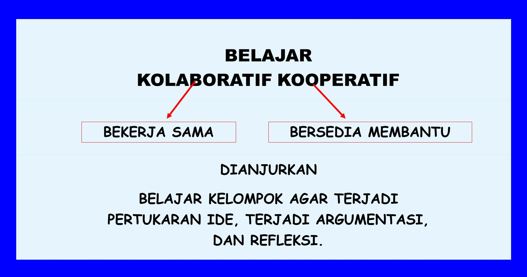 KOLABORATIF KOOPERATIF
