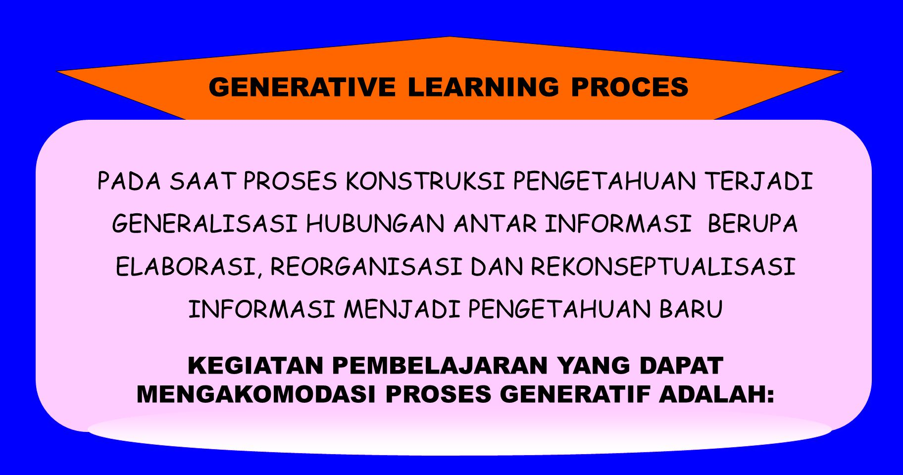GENERATIVE LEARNING PROCES