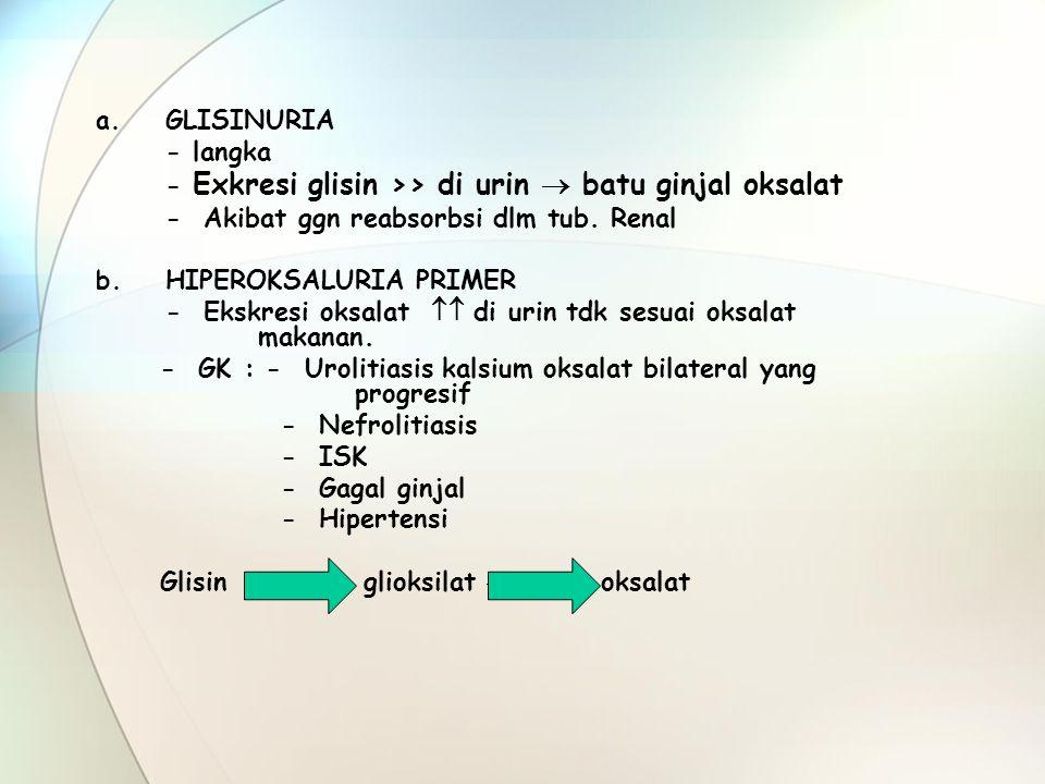GLISINURIA - langka. - Exkresi glisin >> di urin  batu ginjal oksalat. - Akibat ggn reabsorbsi dlm tub. Renal.