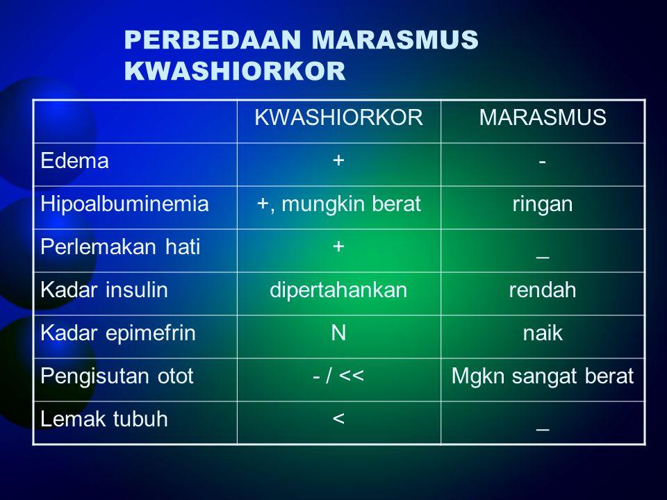 PERBEDAAN MARASMUS KWASHIORKOR