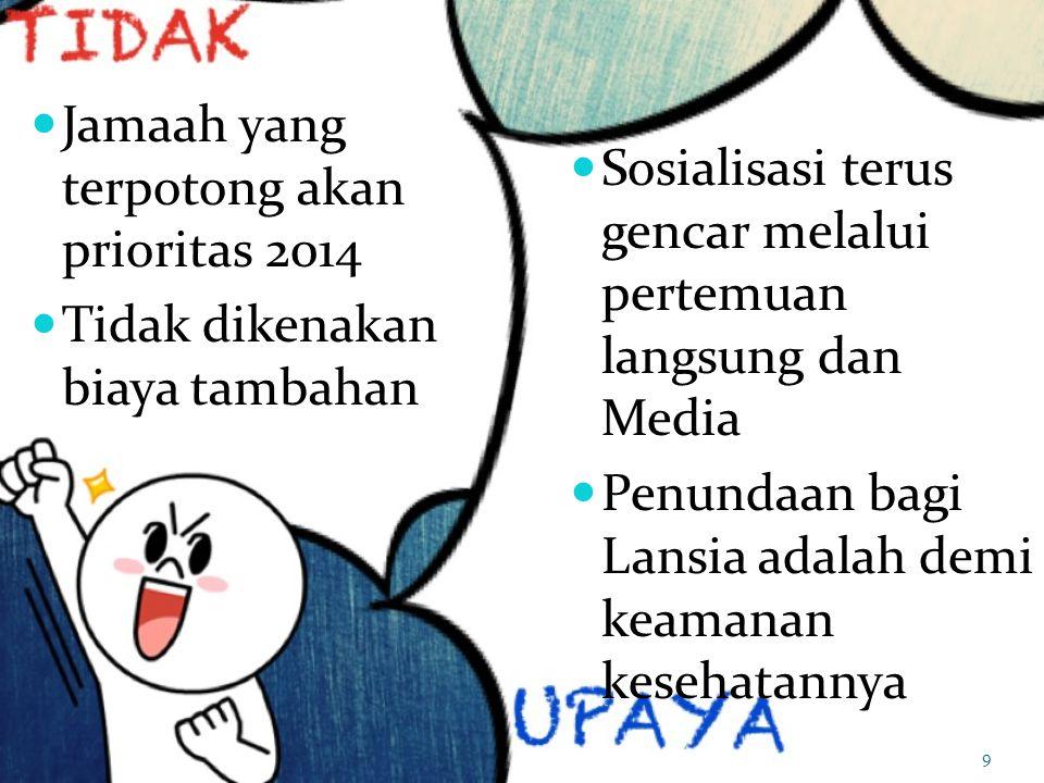 Jamaah yang terpotong akan prioritas 2014