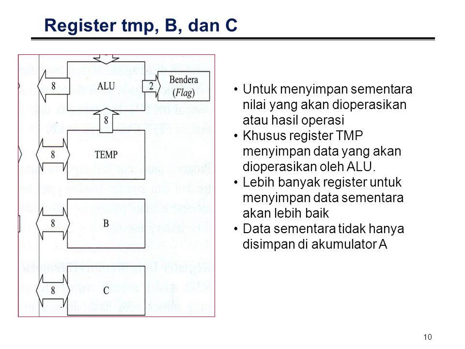 Register tmp, B, dan C Untuk menyimpan sementara nilai yang akan dioperasikan atau hasil operasi.