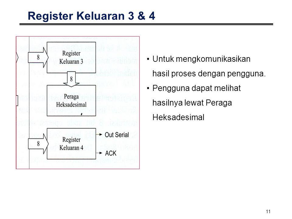 Register Keluaran 3 & 4 Untuk mengkomunikasikan hasil proses dengan pengguna.