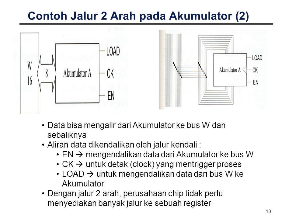 Contoh Jalur 2 Arah pada Akumulator (2)