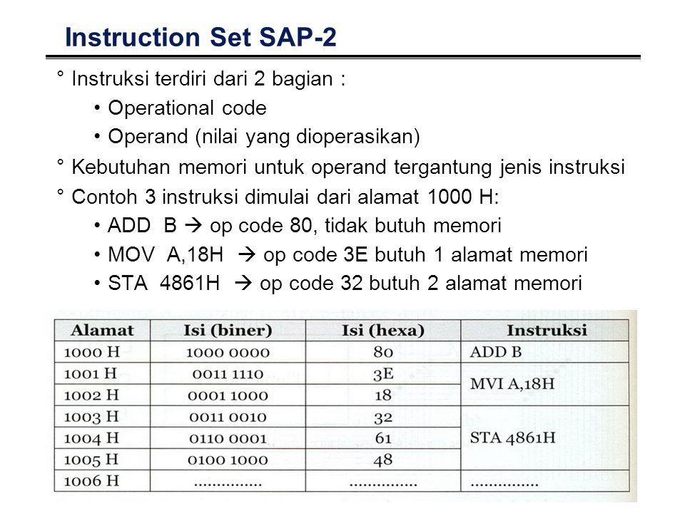 Instruction Set SAP-2 Instruksi terdiri dari 2 bagian :
