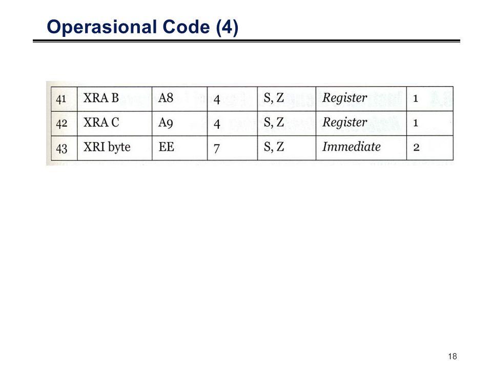 Operasional Code (4)