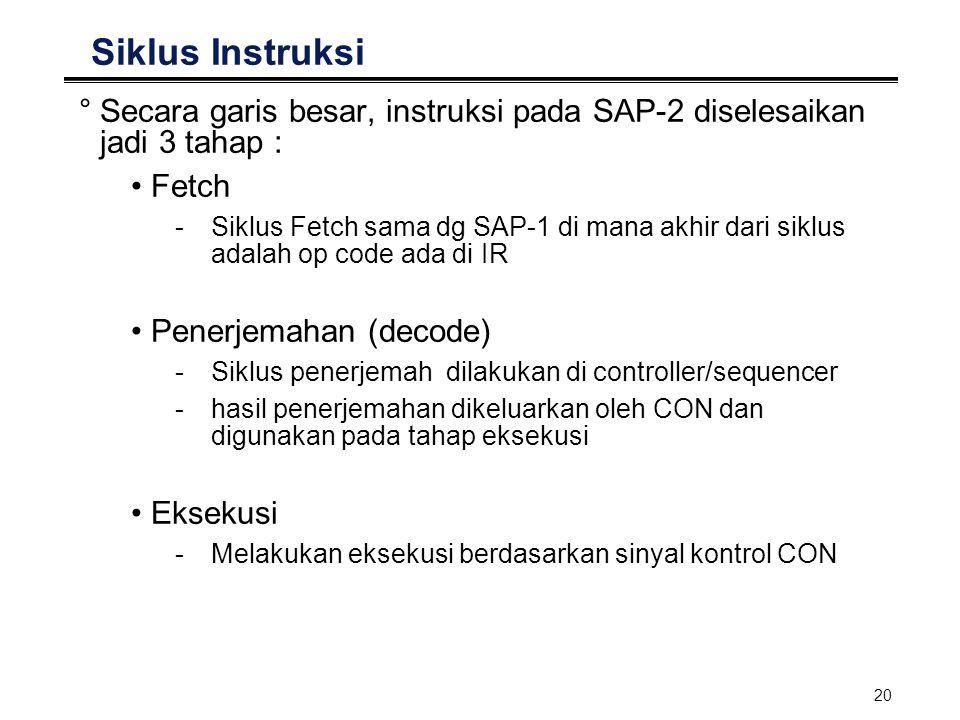 Siklus Instruksi Secara garis besar, instruksi pada SAP-2 diselesaikan jadi 3 tahap : Fetch.