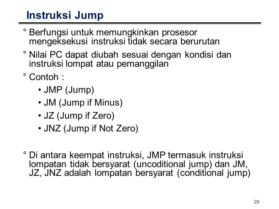 Instruksi Jump Berfungsi untuk memungkinkan prosesor mengeksekusi instruksi tidak secara berurutan.