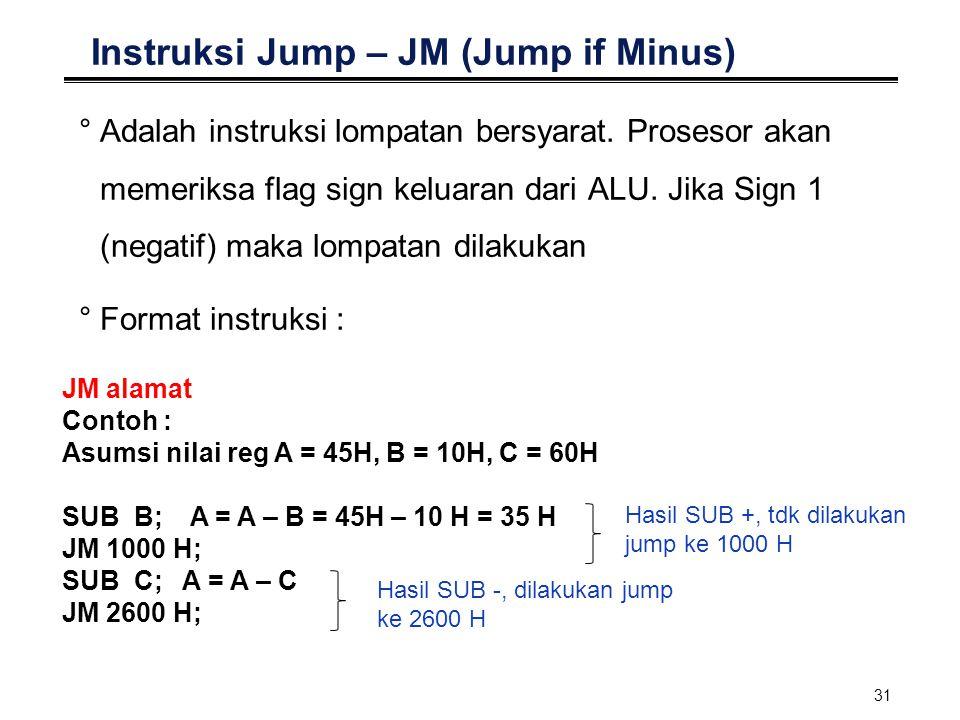 Instruksi Jump – JM (Jump if Minus)