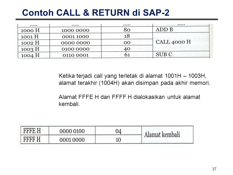 Contoh CALL & RETURN di SAP-2