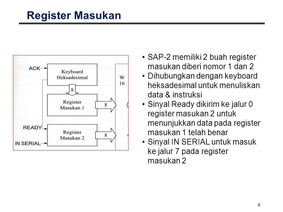 Register Masukan SAP-2 memiliki 2 buah register masukan diberi nomor 1 dan 2.