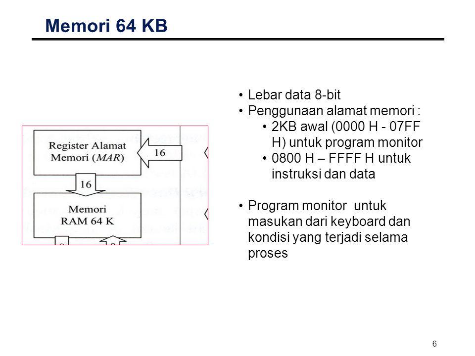 Memori 64 KB Lebar data 8-bit Penggunaan alamat memori :