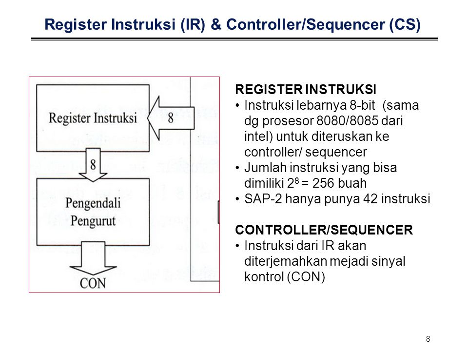 Register Instruksi (IR) & Controller/Sequencer (CS)